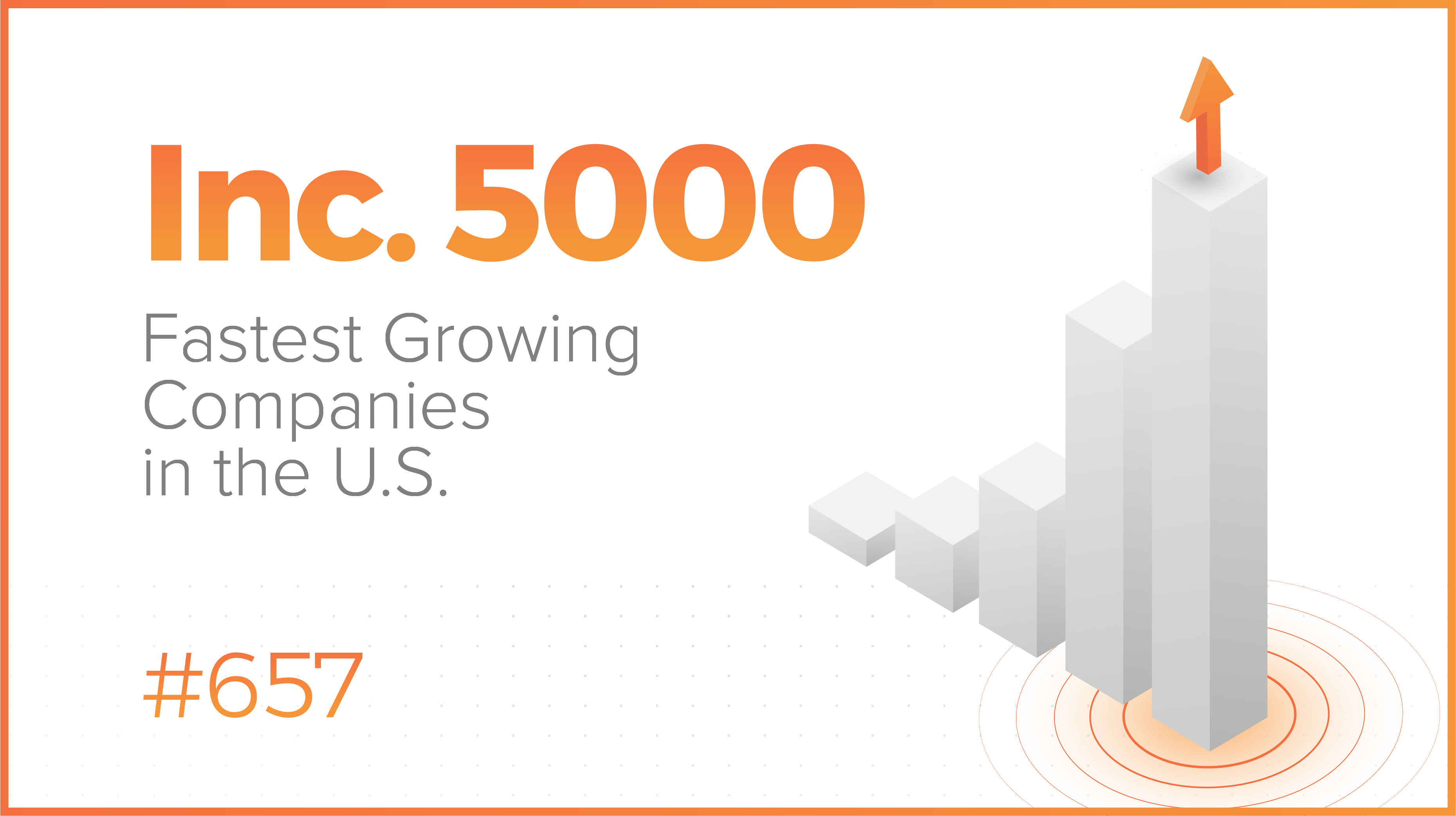Inc 5000 fastest growing companies in the U.S. #657